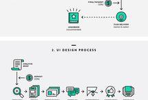 Design Thinking Vol .1