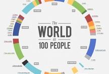 The World / by Simon White