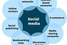 Marketing & Digital