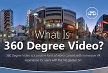360 Videos / Immersive videos, also known as 360 videos, 360 degree videos or spherical videos, are video recordings of a real-world panorama, where the view in every direction is recorded at the same time, shot using an omnidirectional camera or a collection of cameras.