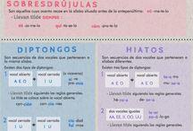 Reglas de ortogrsfia