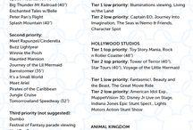 Disney plans/helps