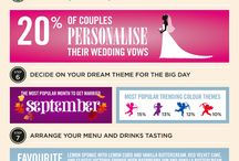 Wedding Wisdom Infographic / A Wedding Infographic created with love, experience and dedication from Heritage Portfolio.