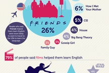English study tips