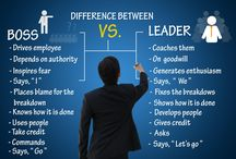 Leadership / How to lead successfully
