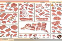 About Ontario Veal