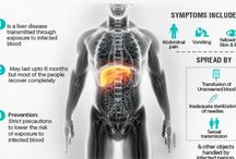 http://www.healthinfi.com/hepatitis-c-symptoms-and-causes/