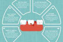 Six Ways To Stop Gum Bleeding