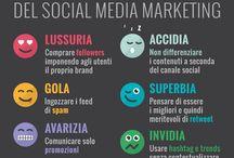 I 7 peccati capitali del Digital Marketing