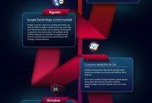 Google+, Google marketing, google markkinointi / google+ ja google markkinointi / by Sami @QUUVIDEO