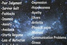 PTSD SYMPTOMS AND OTHER