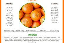 Monografia nutritiva degli ortaggi comuni