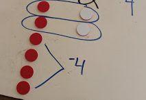 Integers / Topics include: adding integers, subtracting integers, multiplying integers, dividing integers, integer resources, integer worksheets, integer games