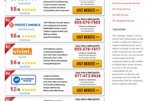 connelledward83 / Best Home Security Systems in Seattle provides their rankings of the top five home security companies in Seattle, WA.