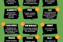 Motivation / Teaching inquiry