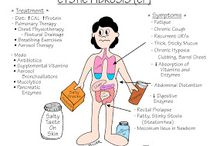 Nursing-Pathophysiology