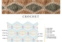 How To Stitch (crochet)