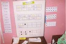 Affichages rituels, dates etc... / Affichages outils pour les enfants / les adultes
