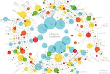 Infographics / . / by Courtney Simenson