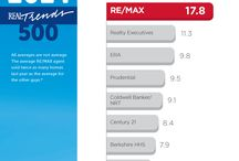 RE/MAX Excels!