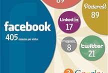 Social Media and Small Business Infographics / A selection of social media and small business usage infographics