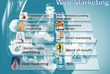 Web Marketing / SEO Services   SMO Services    Digital Marketing   E commerce Website Designing   Display Advertising