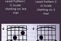 Guitar Pentatonic Scales