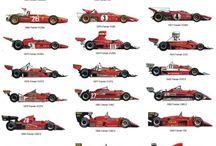 #Evoluciones #Comparativas / Detalles. Evoluciones. Comparativas. Distintas épocas. Distintos autos. La misma pasión.