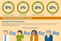 E-commerce Infographic / by Verba Creative