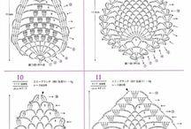 gráficos e pontos