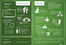Heineken saves in travel with Polycom RealPresence