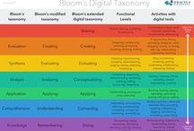 21st Century / Modern Learning
