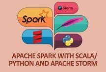 Apache spark with Scala / 0