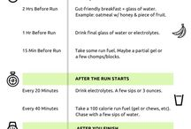 Running Fuel / Food ideas
