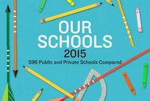 Portland Area School Info / Helpful links for comparing and gathering information on Portland Metropolitan area schools.