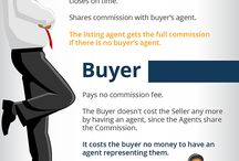 Real Estate Tips for Buyers