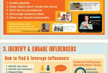 Infographic Digital Marketing