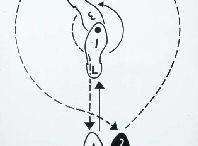 Dance Diagrams