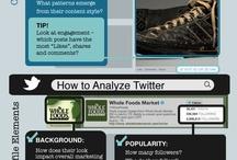 Social Media Charts / Charts depicting various facets of social media and its impact