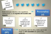 TWITTER paso a paso / #INFOGRAFIAS #TWITTER #REDESSOCIALES #MARIANGELESBERNA