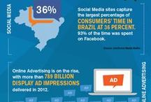 Internet Marketing Infographic / Internet Marketing Infographic Digital Marketing Infographic social media marketing Infographic online marketing Infographic online advertising Infographic digital marketing agency Infographic