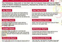 Writer's Infographics