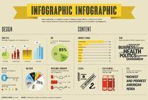 Infographs tips