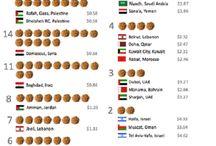 Index / Falafel