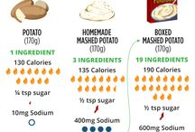 Nutrition Tidbits / Food facts // nutrition info