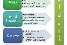 EDUCATION: Instructional Design / Moodle