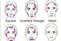 morfologie =gezichtsvormen