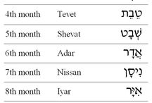 Hebrew others