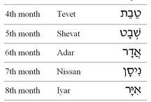 Meses hebreos
