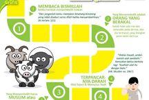 """Qurban Rumah Kepemimpinan / Rumah Kepemimpinan dalam penyelenggaraan Qurban 1436H bertema """"Qurban Bertabur Cinta"""" berbagi cinta dengan 2500 penerima manfaat yang tersebar di 7 panti asuhan dan 14 desa di 7 regional di Indonesia"""